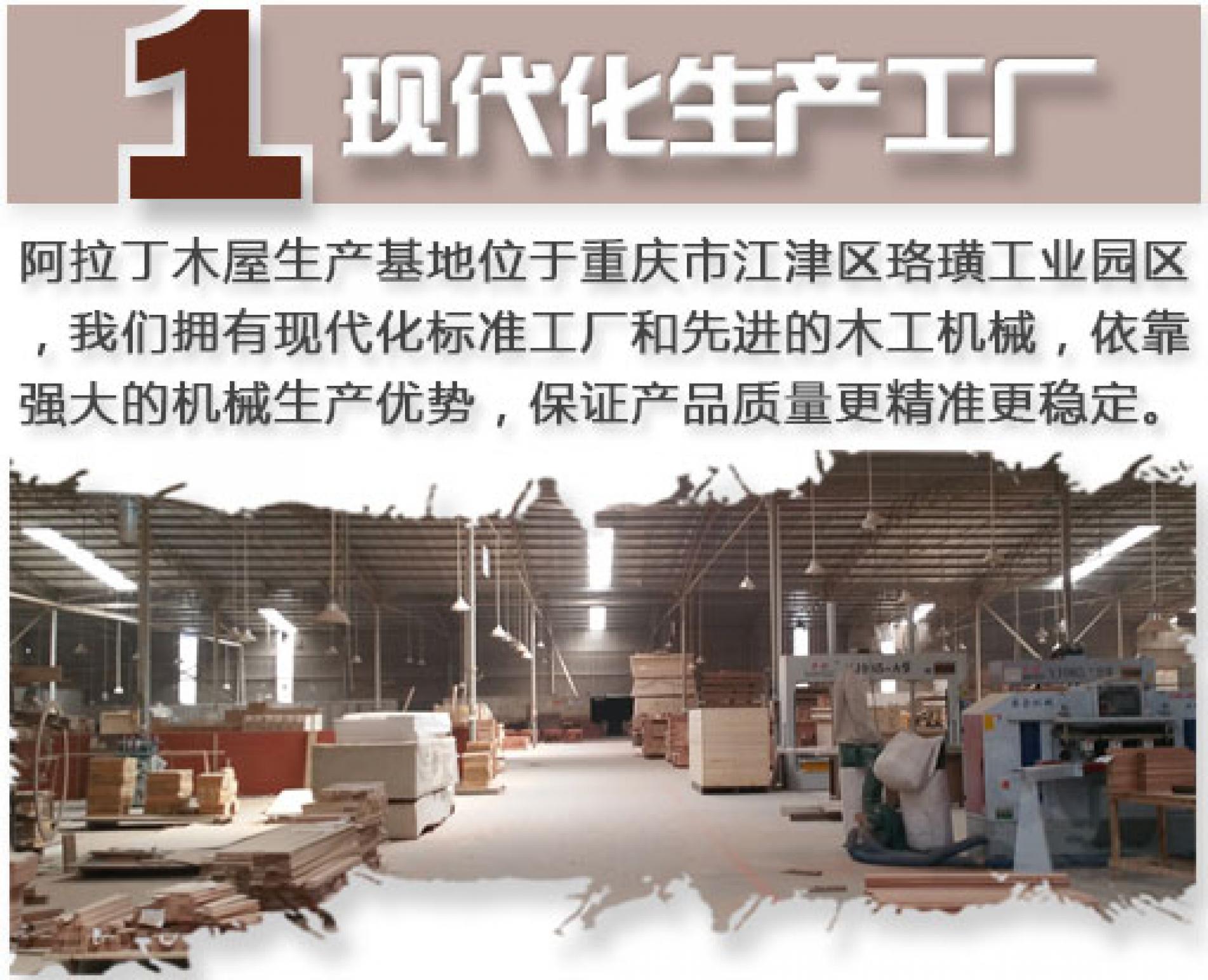 现代生产工厂