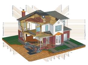 阿拉丁轻型木屋的结构、材料及工艺介绍